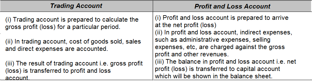 difference between trading and account profit loss account