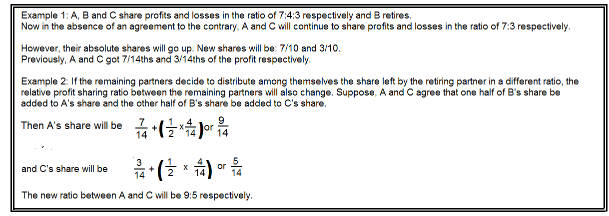 Calculation Of New Profit Sharing Ratio On Retirement Taxdose
